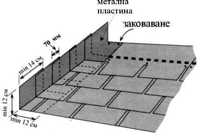 Връзка стена - битумни шингли