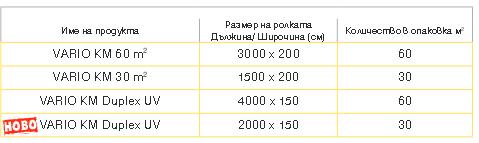 vario-km-duplex-uv-razmeri-28.2.15